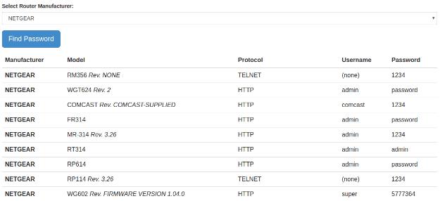 Router Details